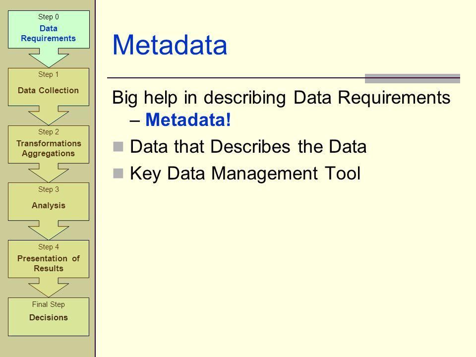 Metadata Big help in describing Data Requirements – Metadata! Data that Describes the Data Key Data Management Tool Step 2 Transformations Aggregation