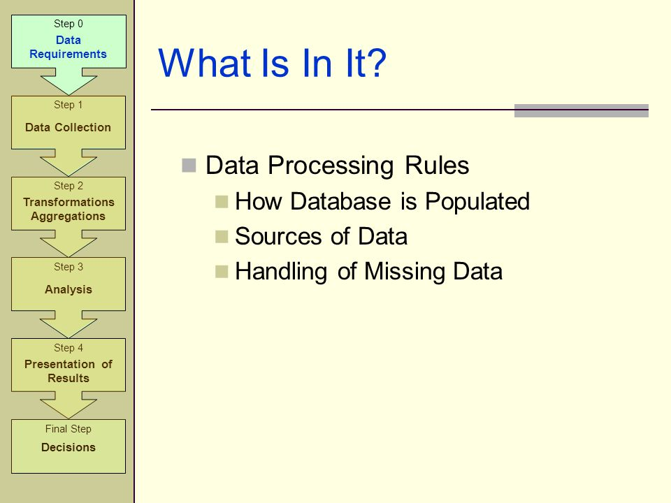 What Is In It? Data Processing Rules How Database is Populated Sources of Data Handling of Missing Data Step 2 Transformations Aggregations Step 3 Ana