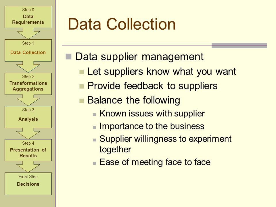 Data Collection Step 2 Transformations Aggregations Step 3 Analysis Step 4 Presentation of Results Step 1 Data Collection Step 0 Data Requirements Fin