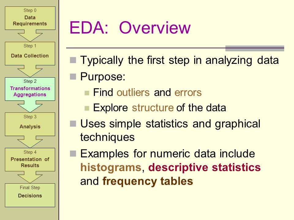 EDA: Overview Typically the first step in analyzing data Purpose: Find outliers and errors Explore structure of the data Uses simple statistics and gr