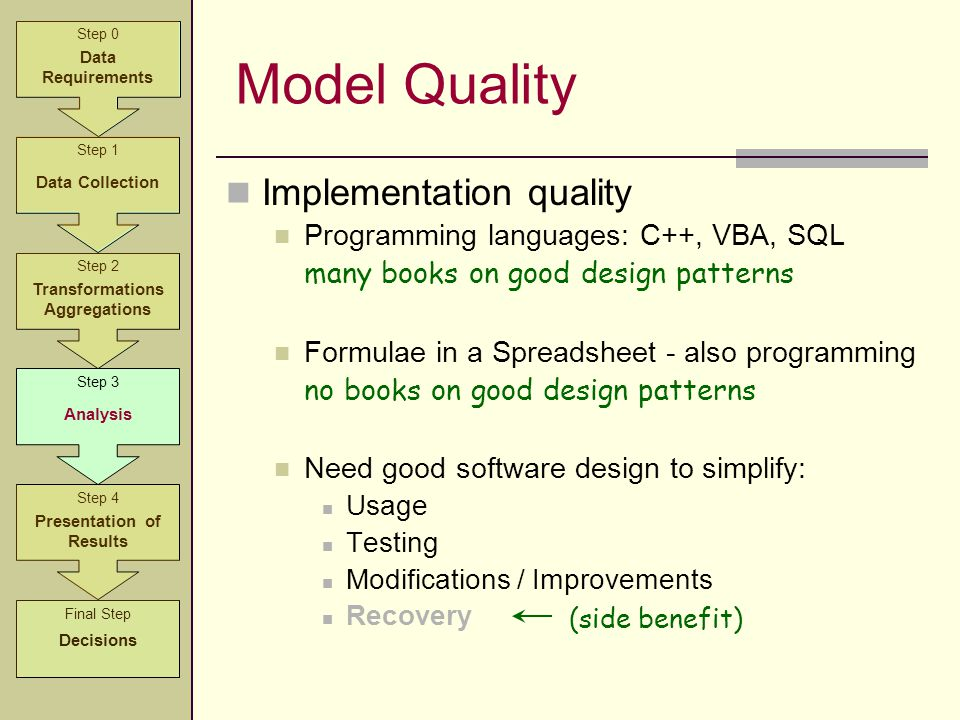 Implementation quality Programming languages: C++, VBA, SQL many books on good design patterns Formulae in a Spreadsheet - also programming no books o