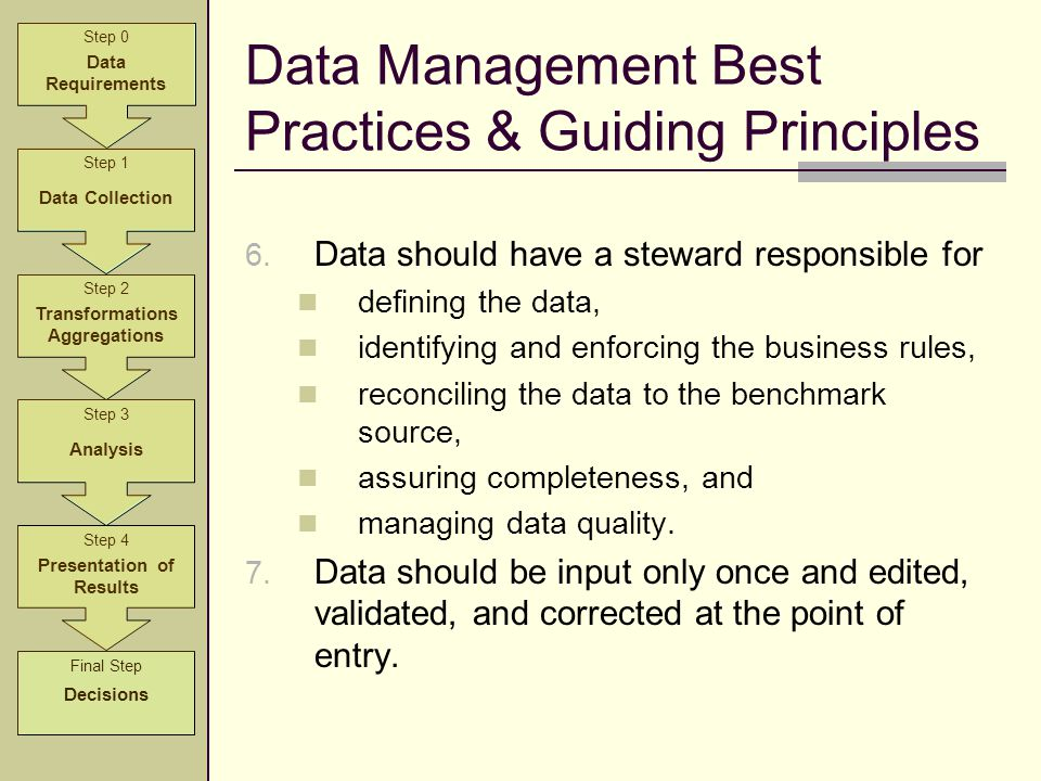 Data Management Best Practices & Guiding Principles 6. Data should have a steward responsible for defining the data, identifying and enforcing the bus