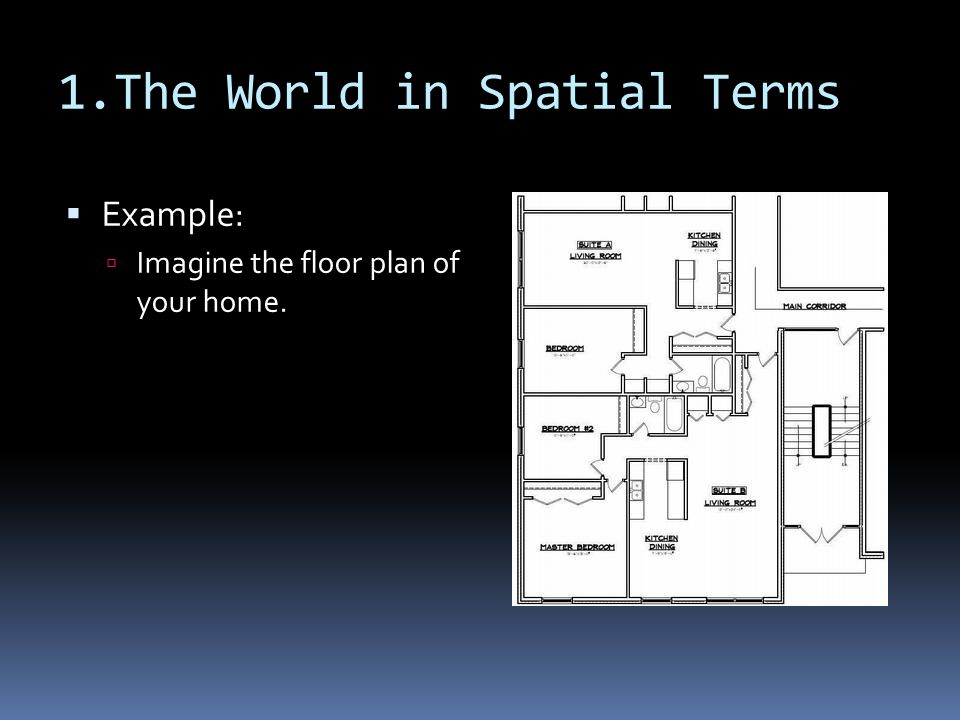 1.The World in Spatial Terms  Example:  Imagine the floor plan of your home.