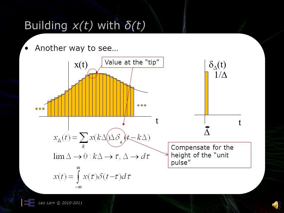 Building x(t) with δ(t) Leo Lam © 2010-2011 Jumped a few steps…