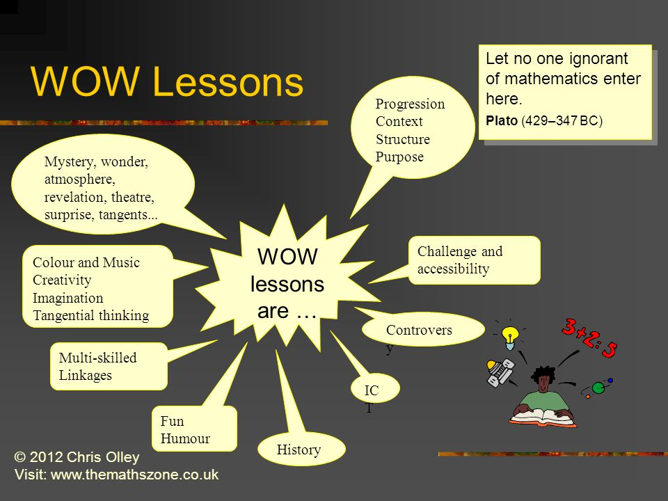 © 2012 Chris Olley Visit: www.themathszone.co.uk WOW Lessons Let no one ignorant of mathematics enter here.