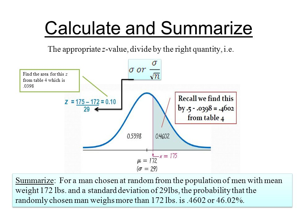 Calculate and Summarize The appropriate z-value, divide by the right quantity, i.e.