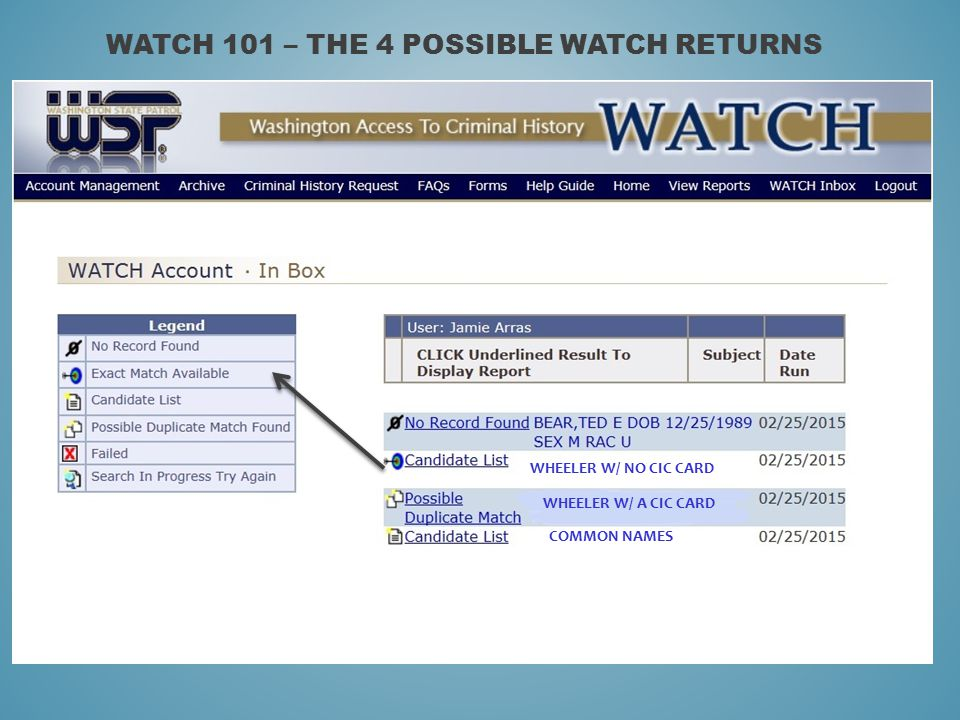 WATCH 101 – THE 4 POSSIBLE WATCH RETURNS WHEELER W/ NO CIC CARD WHEELER W/ A CIC CARD COMMON NAMES