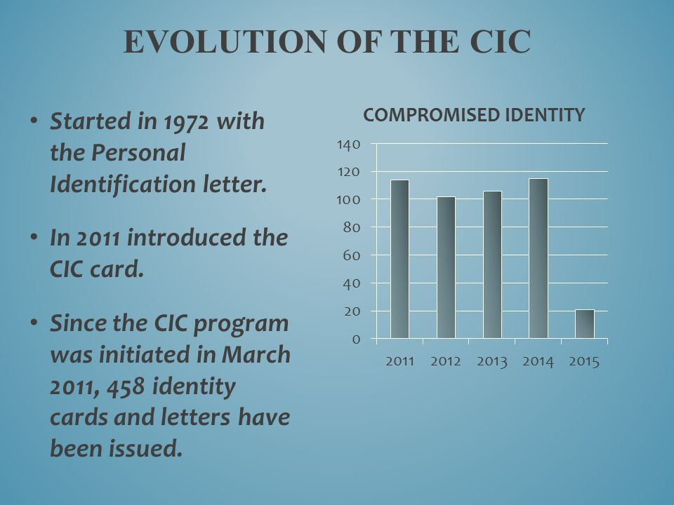 EVOLUTION OF THE CIC Started in 1972 with the Personal Identification letter. In 2011 introduced the CIC card. Since the CIC program was initiated in