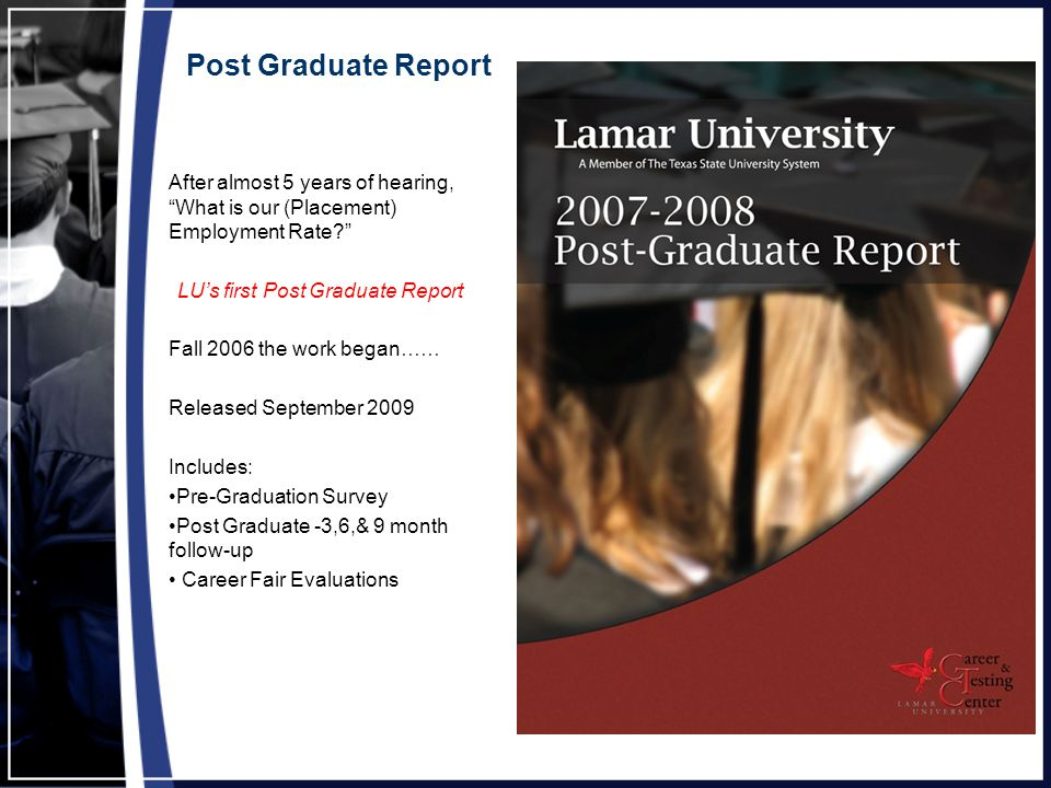 Post Graduate Report After almost 5 years of hearing, What is our (Placement) Employment Rate? LU's first Post Graduate Report Fall 2006 the work began…… Released September 2009 Includes: Pre-Graduation Survey Post Graduate -3,6,& 9 month follow-up Career Fair Evaluations