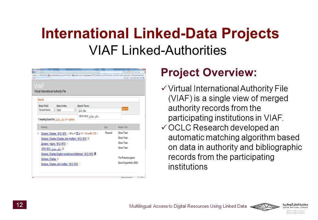 Virtual International Authority File (VIAF) is a single view of merged authority records from the participating institutions in VIAF.