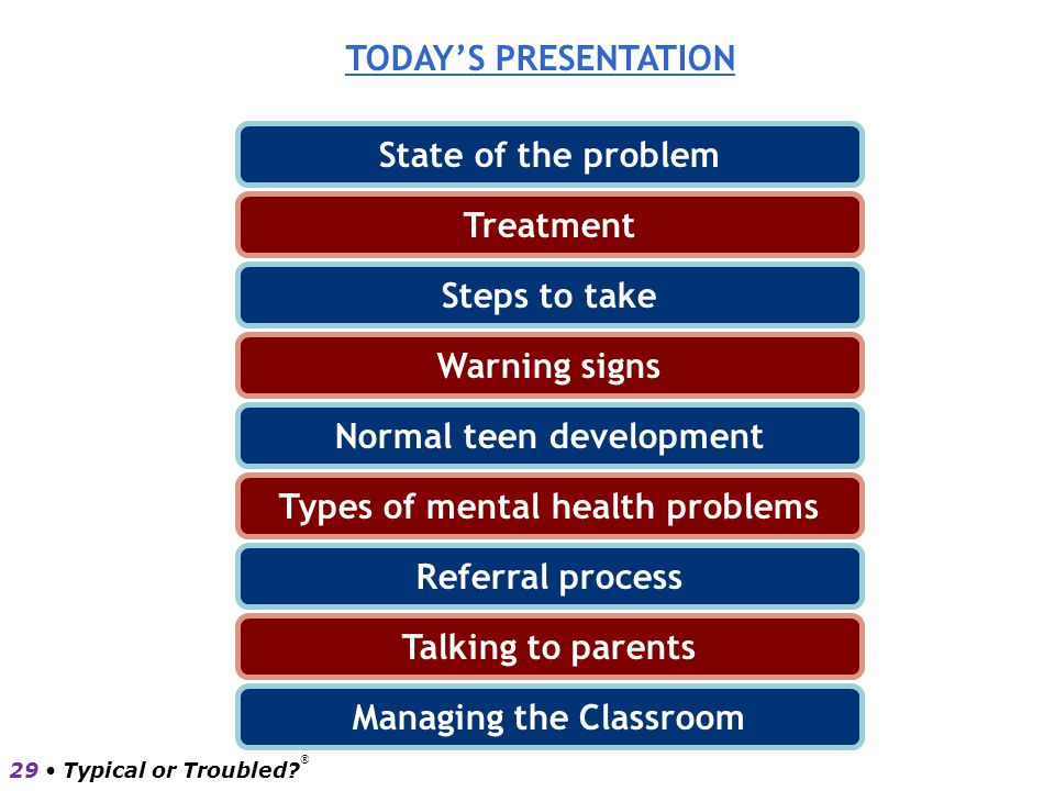 SAMPLE SLIDES Presentation for Teachers & Staff Typical or Troubled? ® Know the Difference, Make a Difference A Program of the American Psychiatric Fo