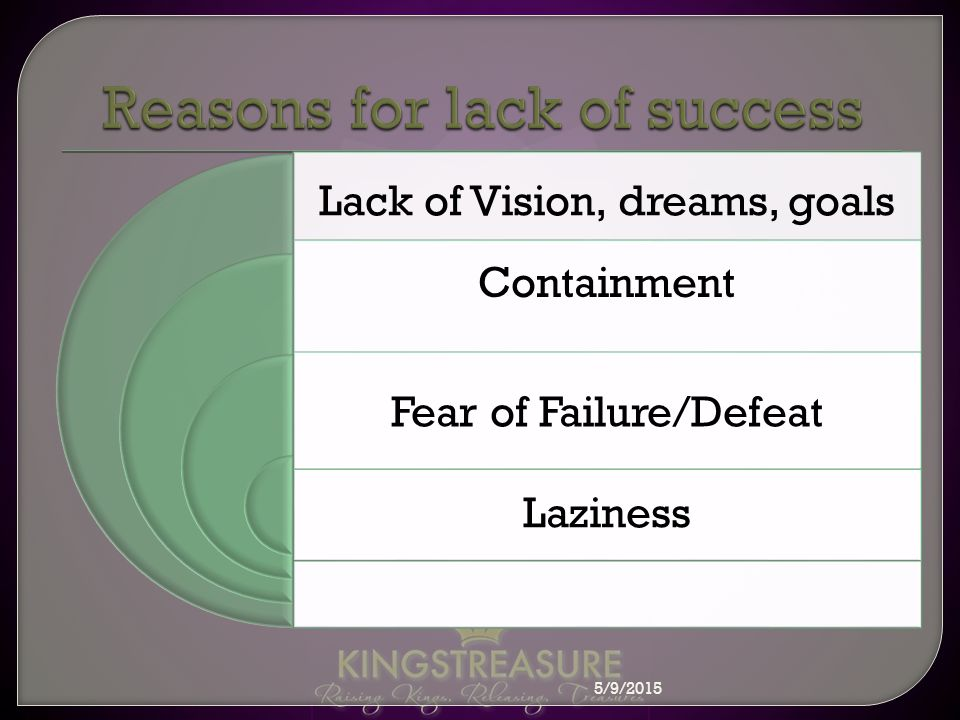 5/9/2015 Lack of Vision, dreams, goals Containment Fear of Failure/Defeat Laziness