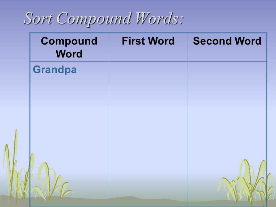 Sort Compound Words: Compound Word First WordSecond Word Grandpa