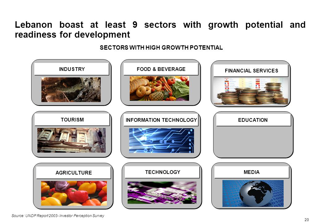 20 Lebanon boast at least 9 sectors with growth potential and readiness for development SECTORS WITH HIGH GROWTH POTENTIAL INFORMATION TECHNOLOGY FOOD & BEVERAGE TOURISM INDUSTRY MEDIA AGRICULTURE TECHNOLOGY FINANCIAL SERVICES EDUCATION Source: UNDP Report 2003- Investor Perception Survey