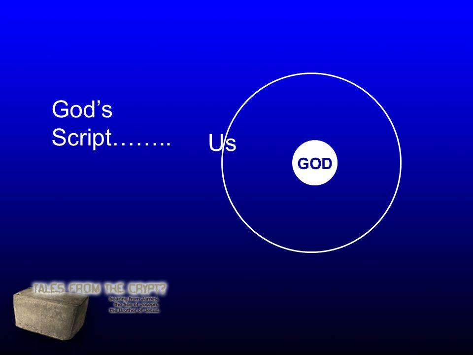GOD God's Script…….. Us