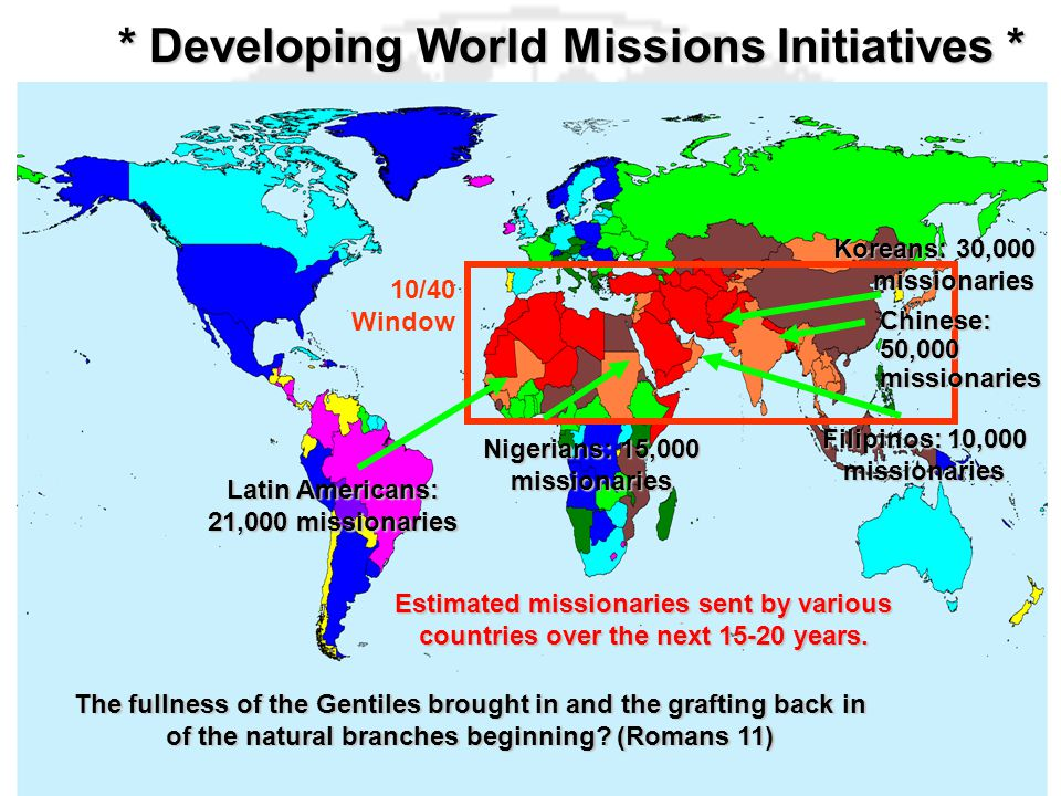 * Developing World Missions Initiatives * The fullness of the Gentiles brought in and the grafting back in of the natural branches beginning? (Romans