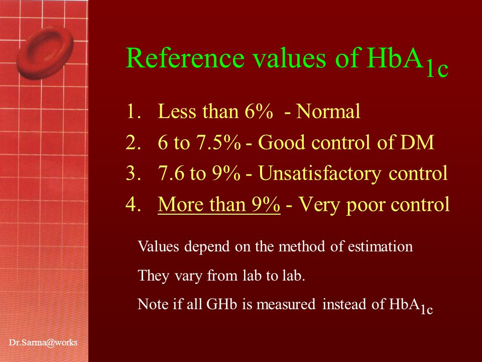 Dr.Sarma@works Reference values of HbA 1c 1.Less than 6% - Normal 2.6 to 7.5% - Good control of DM 3.7.6 to 9% - Unsatisfactory control 4.More than 9% - Very poor control Values depend on the method of estimation They vary from lab to lab.
