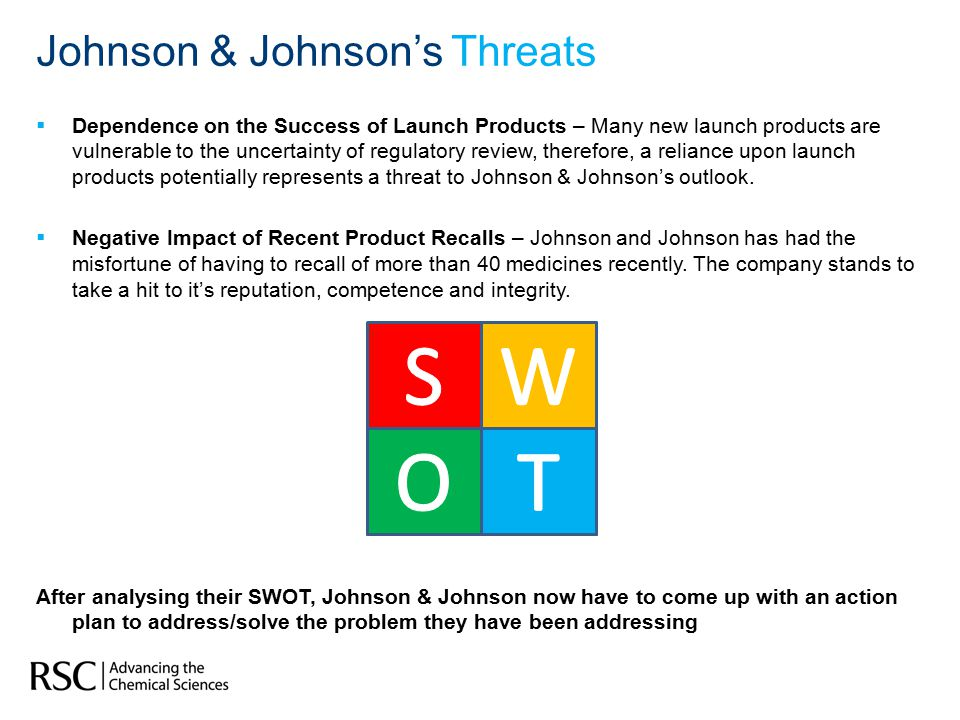 Johnson & Johnson's Threats  Dependence on the Success of Launch Products – Many new launch products are vulnerable to the uncertainty of regulatory review, therefore, a reliance upon launch products potentially represents a threat to Johnson & Johnson's outlook.