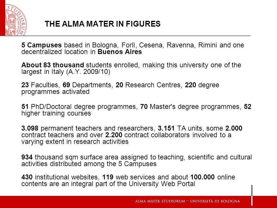 FOR FURTHER DETAILS Web Portal of the University of Bologna www.eng.unibo.it/PortaleEn Research www.eng.unibo.it/PortaleEn/Research Learning Opportunities www.eng.unibo.it/PortaleEn/Academic+programmes Internationalization www.eng.unibo.it/PortaleEn/International+Relations Student-Oriented Services www.almazeta.unibo.it Alma Mater Support www.unibo.it/Portale/Ateneo/FundRaising