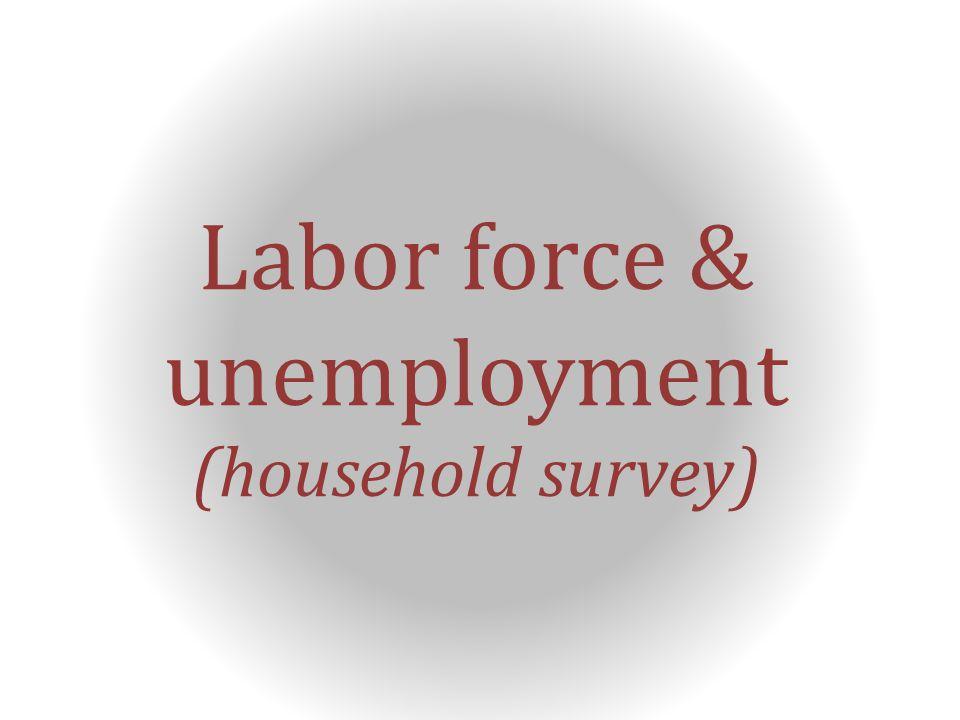 Labor force & unemployment (household survey)