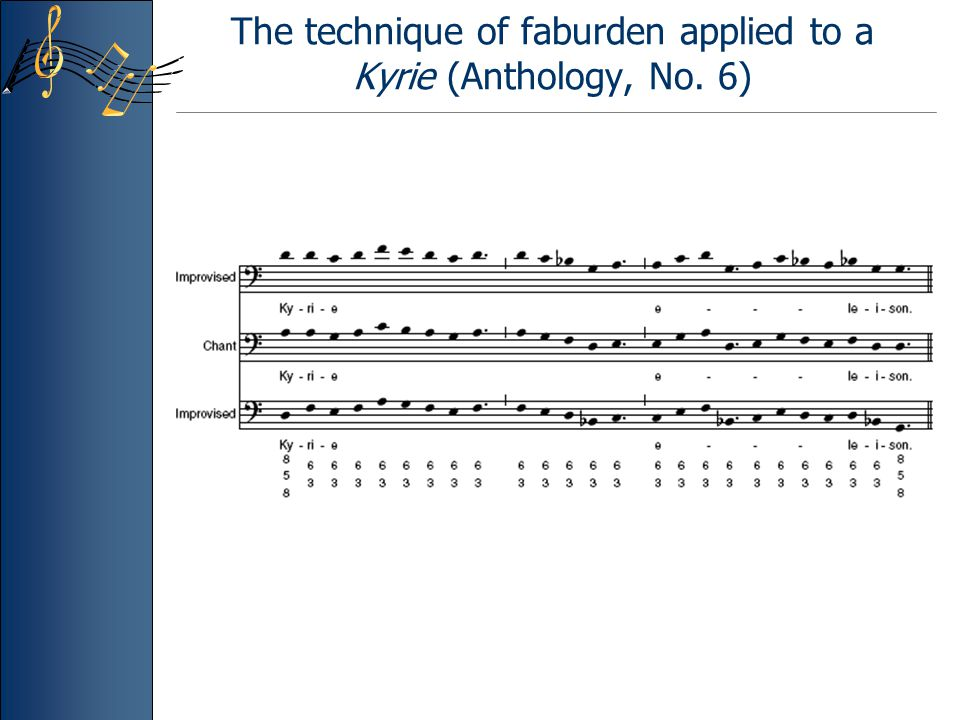 The technique of faburden applied to a Kyrie (Anthology, No. 6)