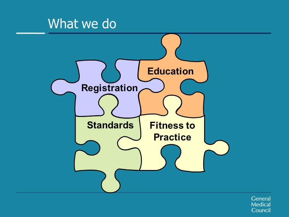 What we do Registration Standards Education Fitness to Practice