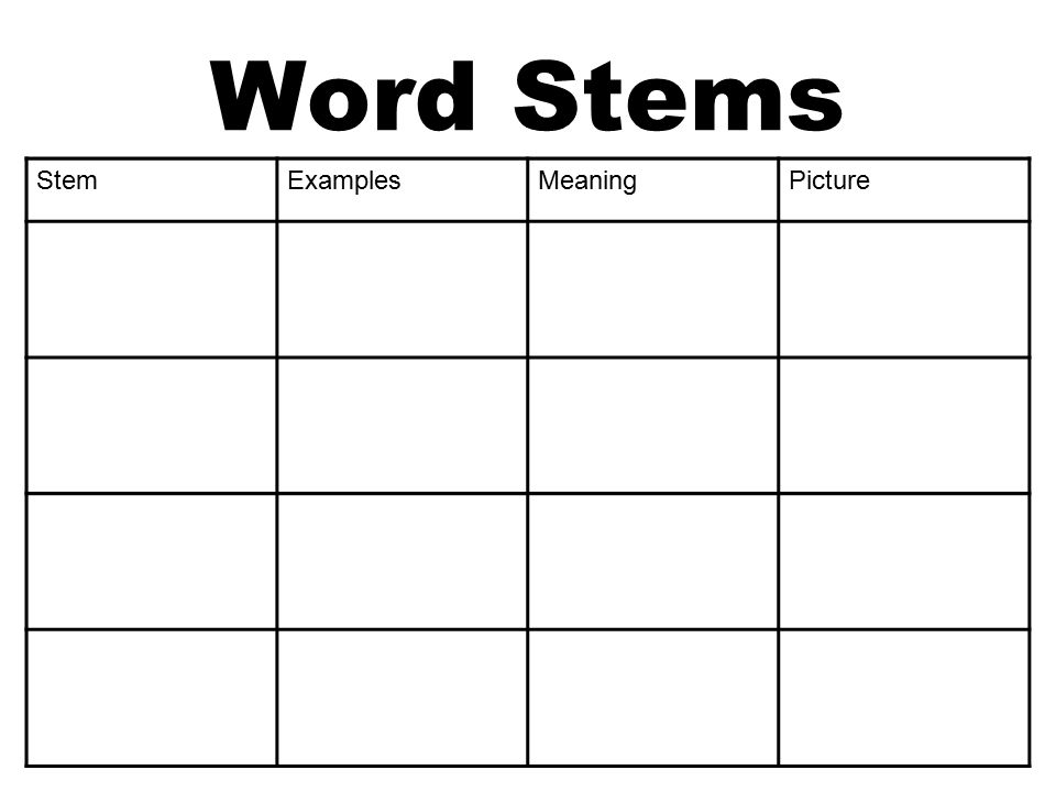 Word Stems StemExamplesMeaningPicture