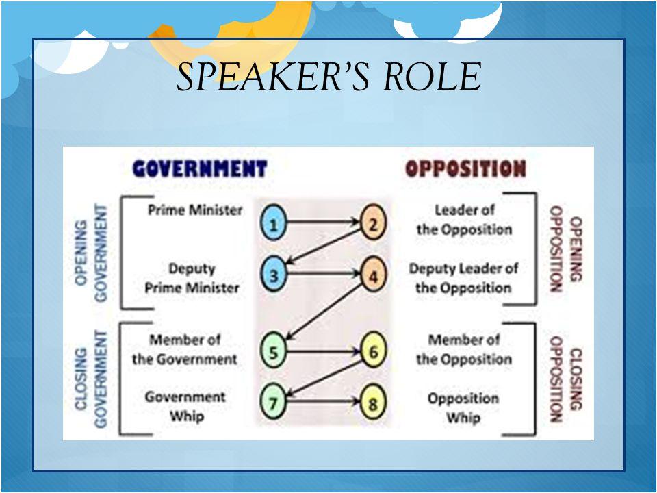SPEAKER'S ROLE