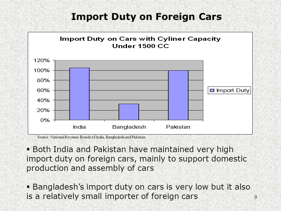 10 Passenger Car Production India is losing ground to China as preferred production base for automobiles Source: www.autoindustry.co.uk