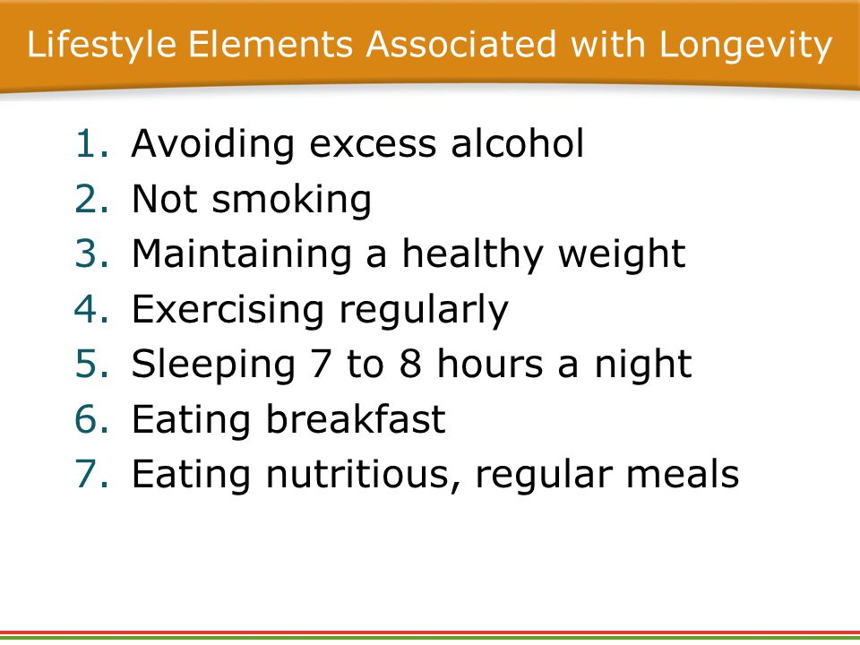Lifestyle Elements Associated with Longevity 1.Avoiding excess alcohol 2.Not smoking 3.Maintaining a healthy weight 4.Exercising regularly 5.Sleeping 7 to 8 hours a night 6.Eating breakfast 7.Eating nutritious, regular meals