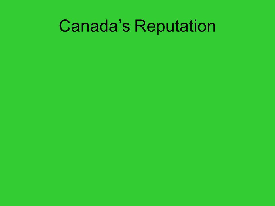 Canada's Reputation