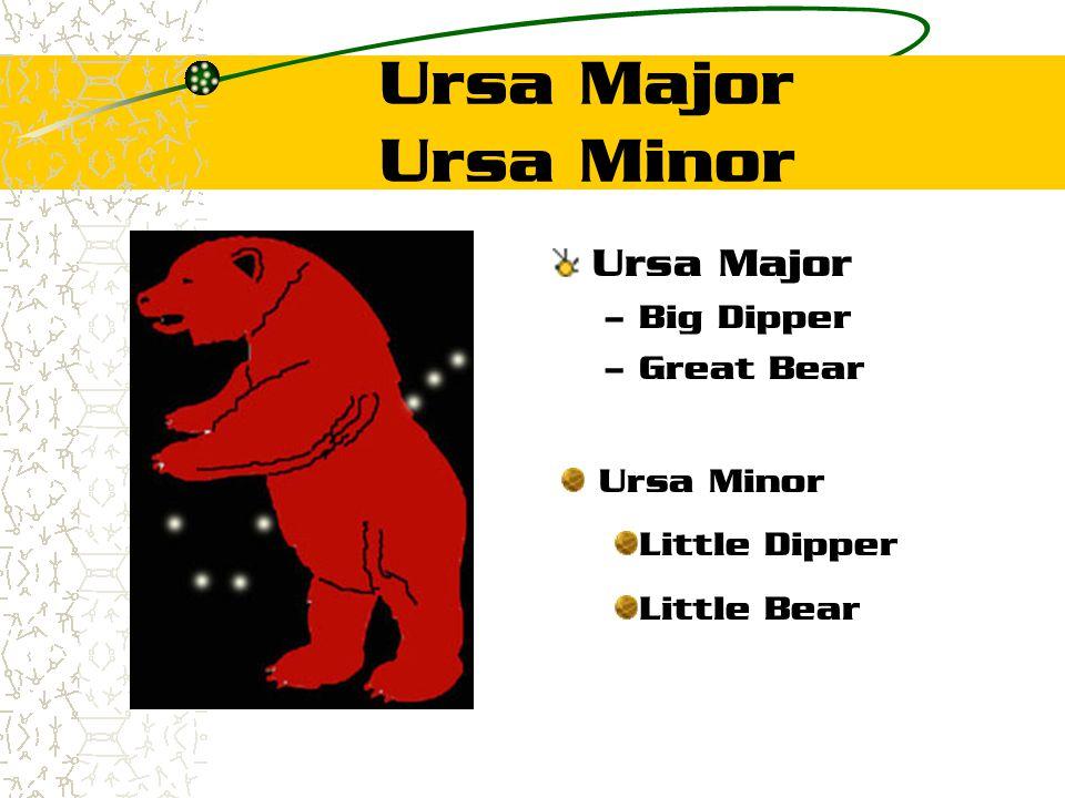 Ursa Major Ursa Minor Ursa Major – Big Dipper – Great Bear Ursa Minor Little Dipper Little Bear