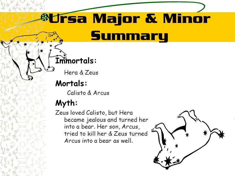 Ursa Major & Minor Summary Immortals: Hera & Zeus Mortals: Calisto & Arcus Myth: Zeus loved Calisto, but Hera became jealous and turned her into a bear.