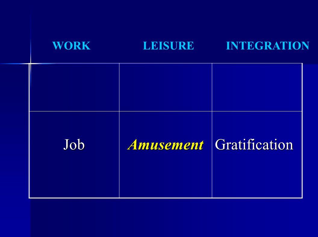 WORK LEISURE INTEGRATION JobAmusementGratification
