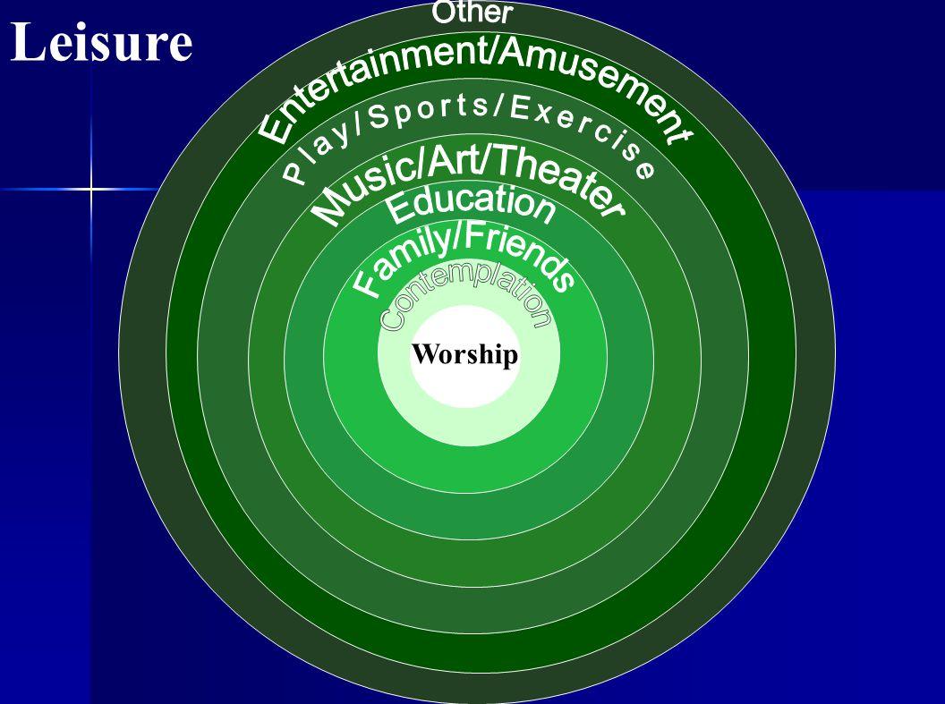 Worship Leisure