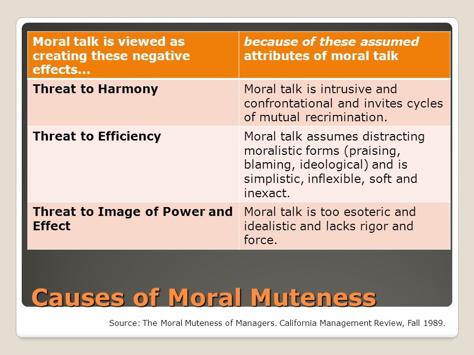 Causes of Moral Muteness Moral talk is viewed as creating these negative effects... because of these assumed attributes of moral talk Threat to Harmon