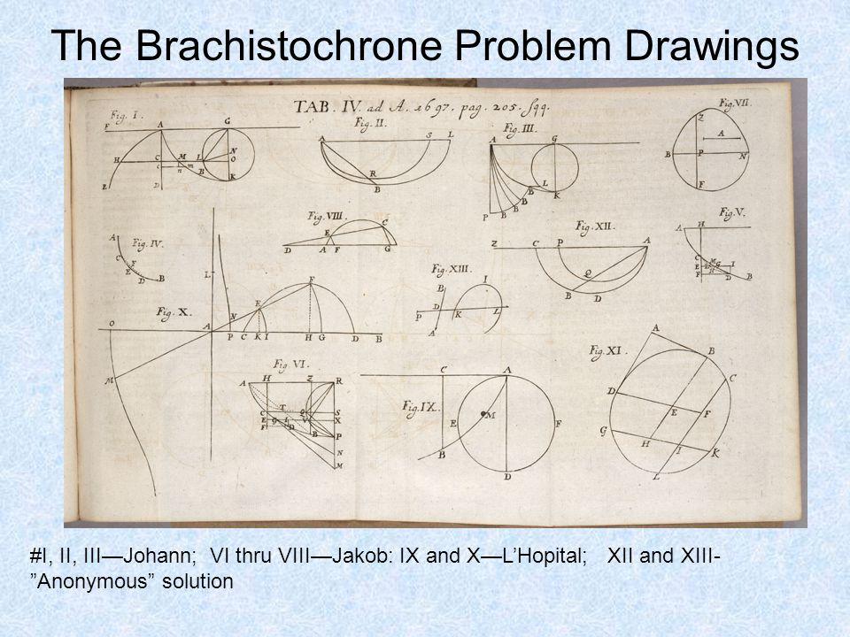 The Brachistochrone Problem Drawings #I, II, III—Johann; VI thru VIII—Jakob: IX and X—L'Hopital; XII and XIII- Anonymous solution