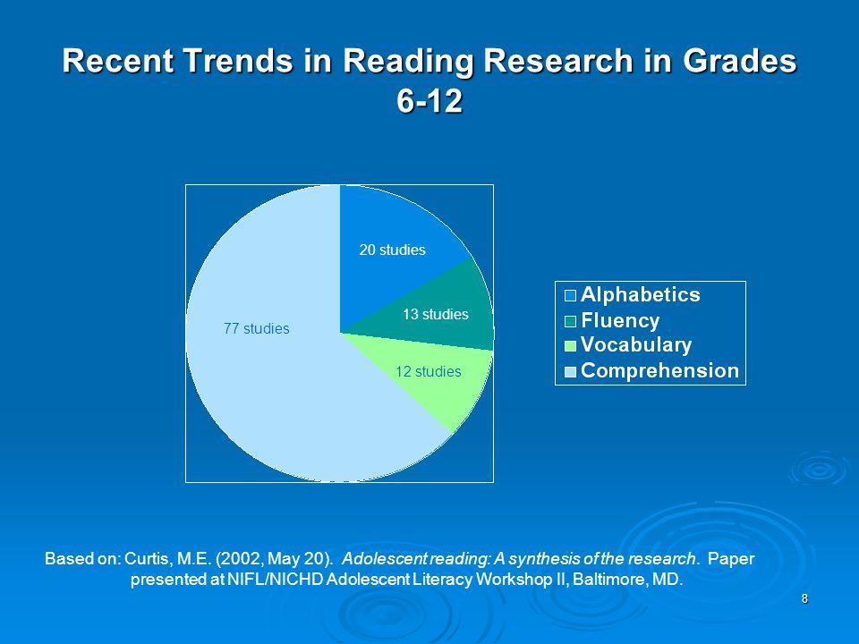 9 Evidence-Based Education