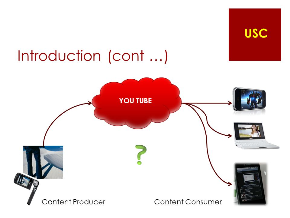 Introduction (cont …) YOU TUBE Content ProducerContent Consumer USC