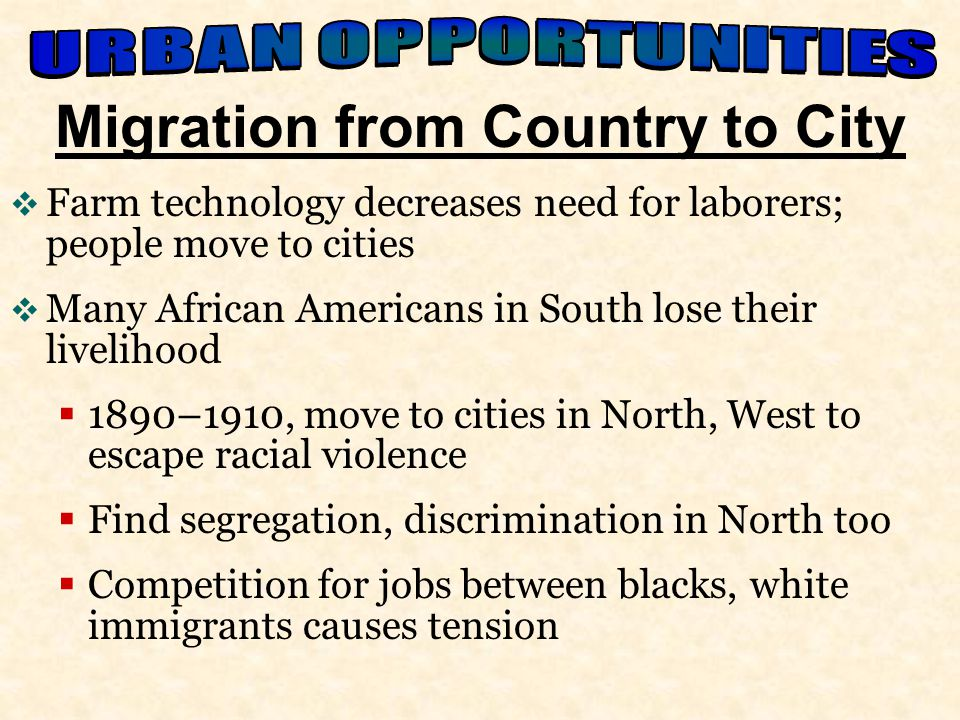 Immigrants Settle in Cities urbanization  Industrialization leads to urbanization, or growth of cities  Most immigrants settle in cities; get cheap housing, factory jobs  Americanization  Americanization—assimilate people into main culture  Schools, voluntary groups teach citizenship skills  English, American history, cooking, etiquette  Ethnic communities provide social support