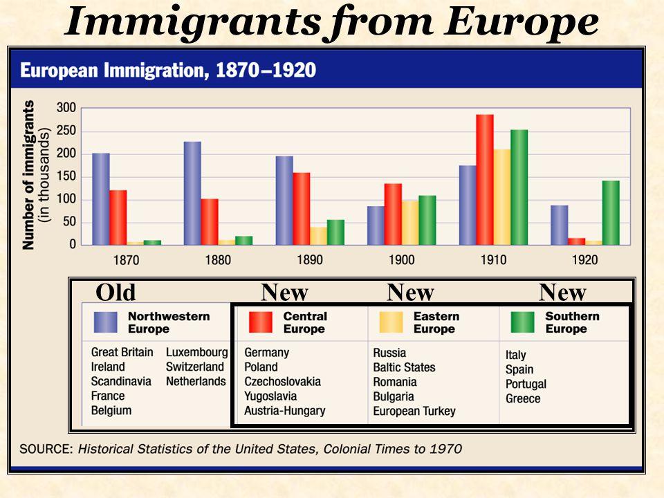 Oral histories of Italian immigrants The main reason was bread.