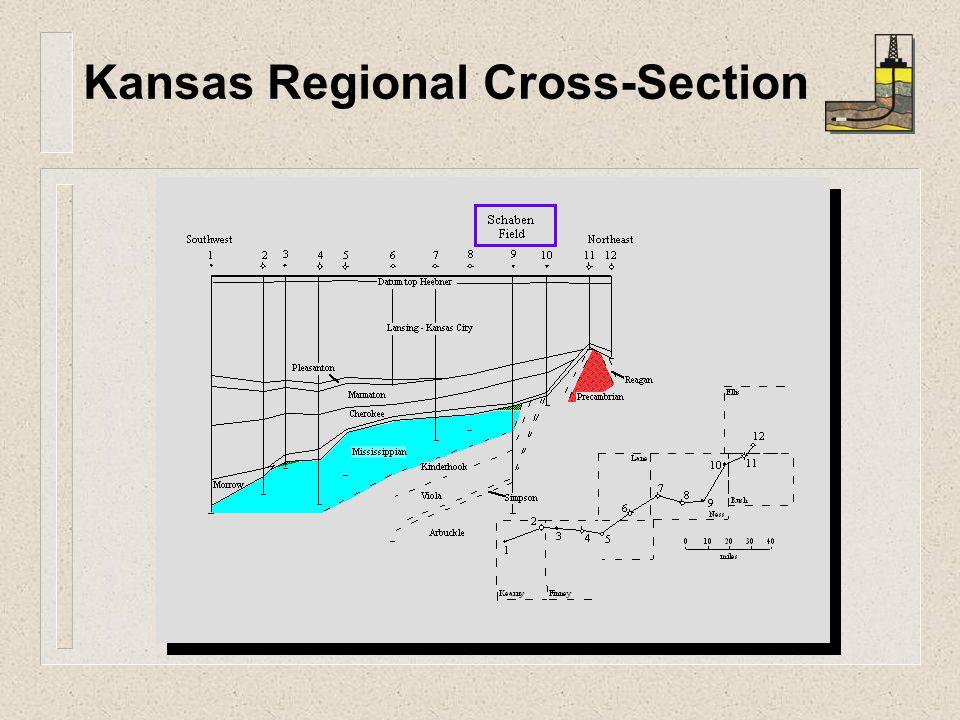 Kansas Regional Cross-Section