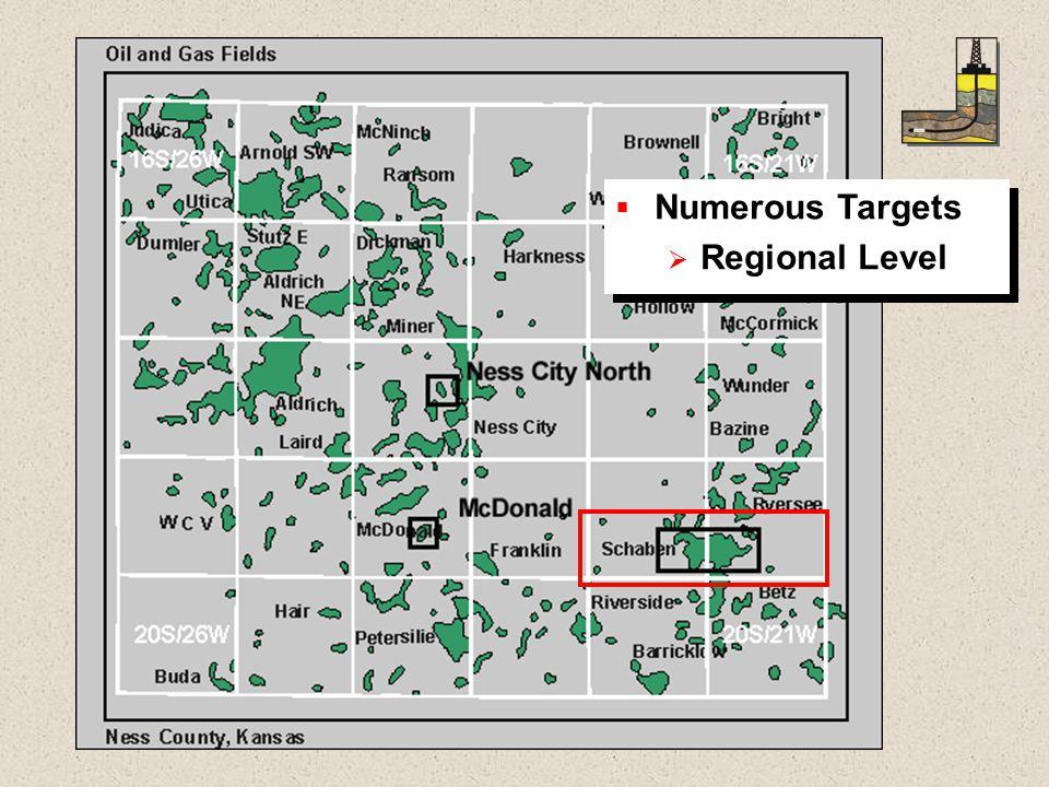   Numerous Targets   Regional Level   Numerous Targets   Regional Level