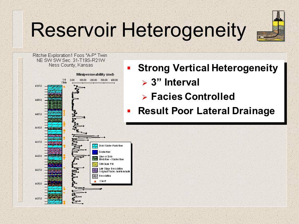 Reservoir Heterogeneity  Strong Vertical Heterogeneity  3 Interval  Facies Controlled  Result Poor Lateral Drainage  Strong Vertical Heterogeneity  3 Interval  Facies Controlled  Result Poor Lateral Drainage