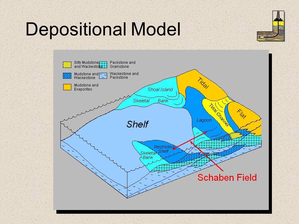 Depositional Model