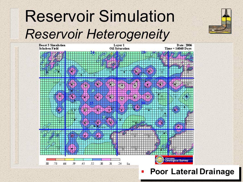 Reservoir Simulation Reservoir Heterogeneity  Poor Lateral Drainage