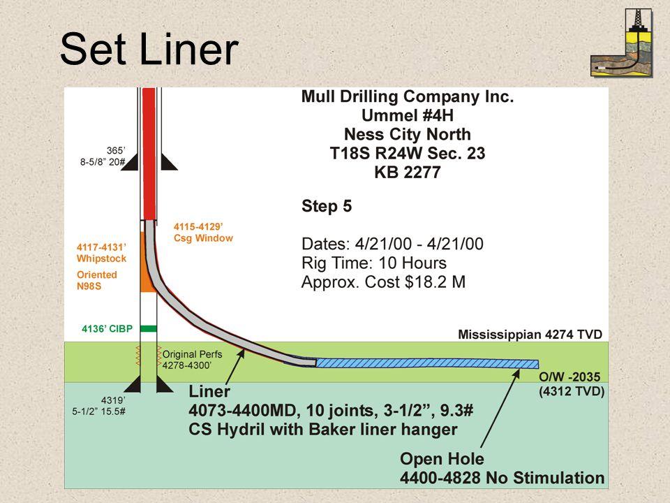 Set Liner