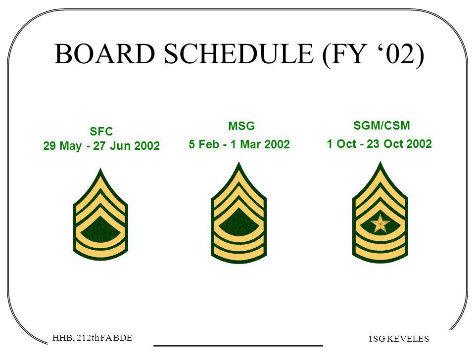 HHB, 212th FA BDE 1SG KEVELES BOARD SCHEDULE (FY '02) SFC 29 May - 27 Jun 2002 SGM/CSM 1 Oct - 23 Oct 2002 MSG 5 Feb - 1 Mar 2002
