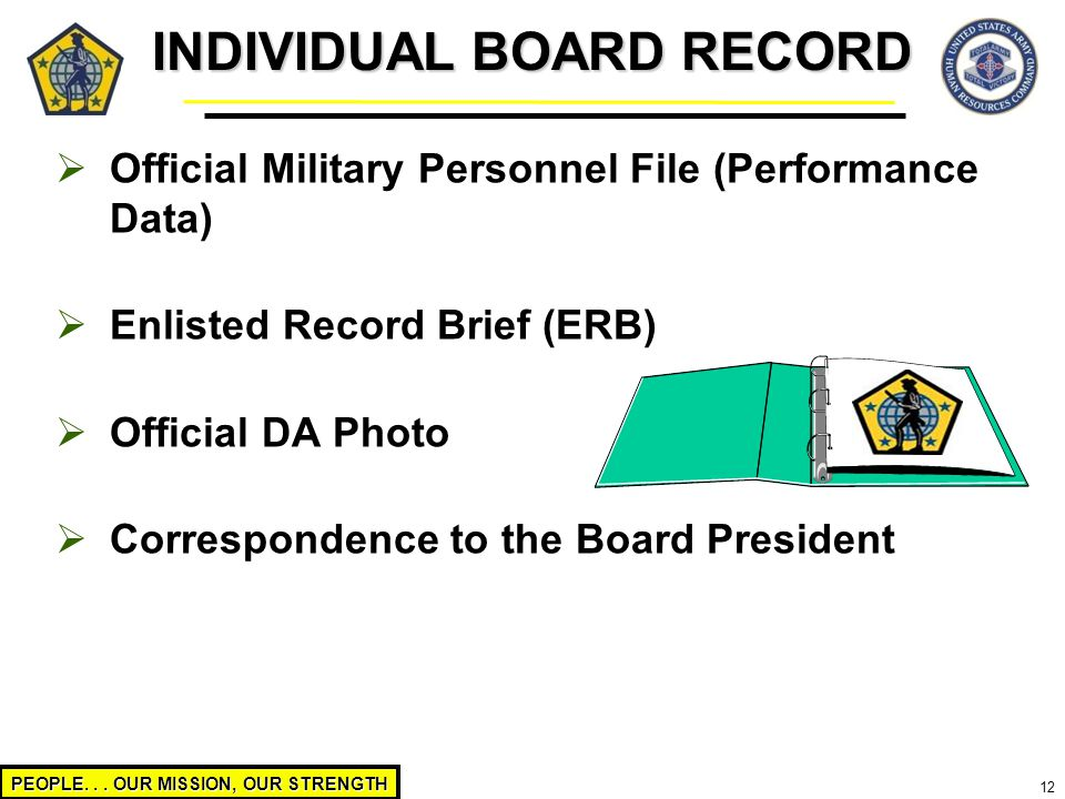 PEOPLE... OUR MISSION, OUR STRENGTH 12  Official Military Personnel File (Performance Data)  Enlisted Record Brief (ERB)  Official DA Photo  Corre