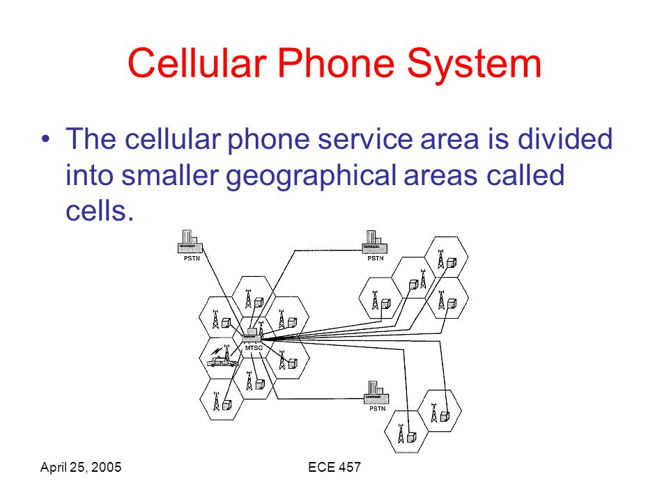 April 25, 2005ECE 457 Cellular phone system Each cell has a base station with a tower which receives and transmits signals.